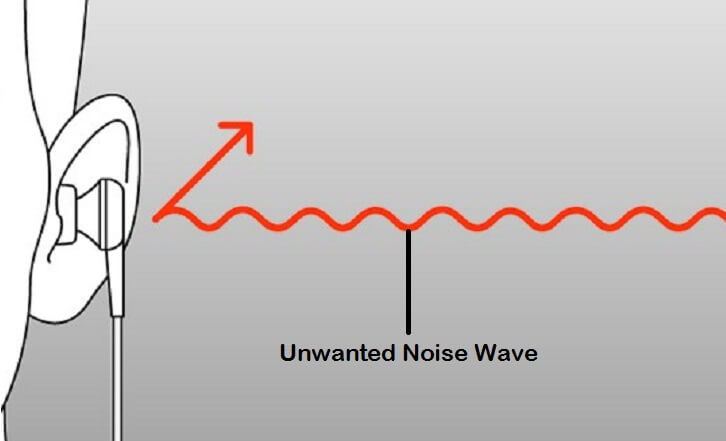 noise cancelling vs noise isolating which is better